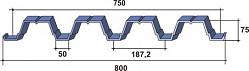 Профнастил Н75 Схема